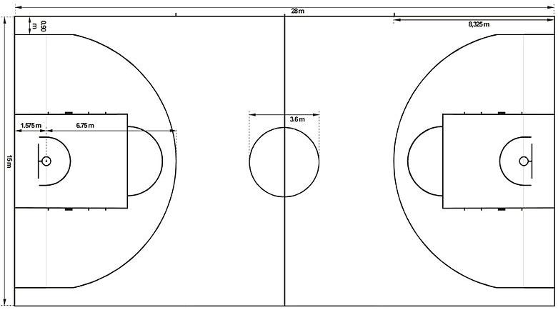 dimenzije terena za kosarku